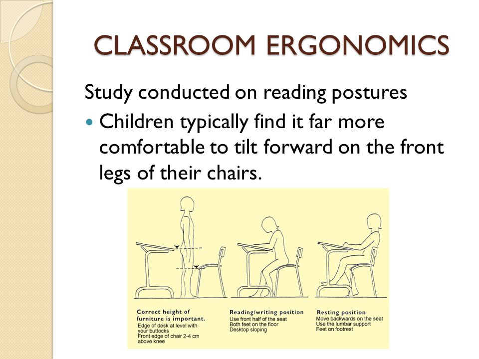 CLASSROOM ERGONOMICS Study conducted on reading postures Children typically find it far more comfortable to tilt forward on the front legs of their ch