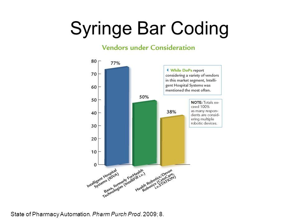 Syringe Bar Coding State of Pharmacy Automation. Pharm Purch Prod. 2009; 8.