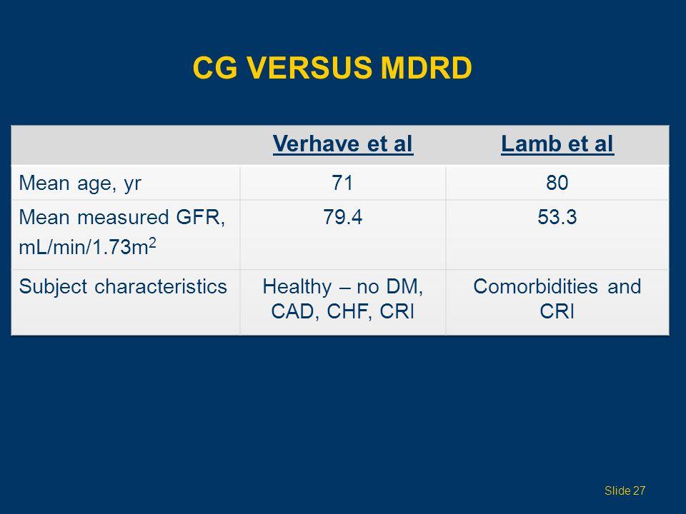 CG VERSUS MDRD Slide 27