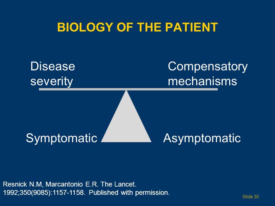 BIOLOGY OF THE PATIENT Disease Compensatory severitymechanisms SymptomaticAsymptomatic Resnick N.M, Marcantonio E.R. The Lancet. 1992;350(9085):1157-1