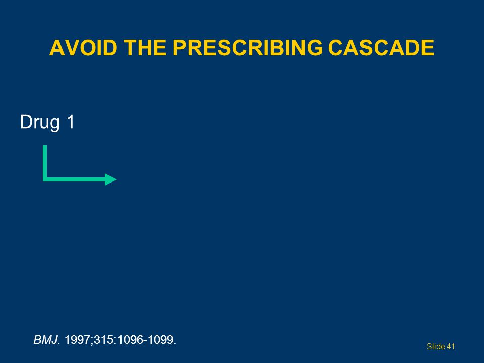 AVOID THE PRESCRIBING CASCADE Drug 1 BMJ. 1997;315:1096-1099. Slide 41