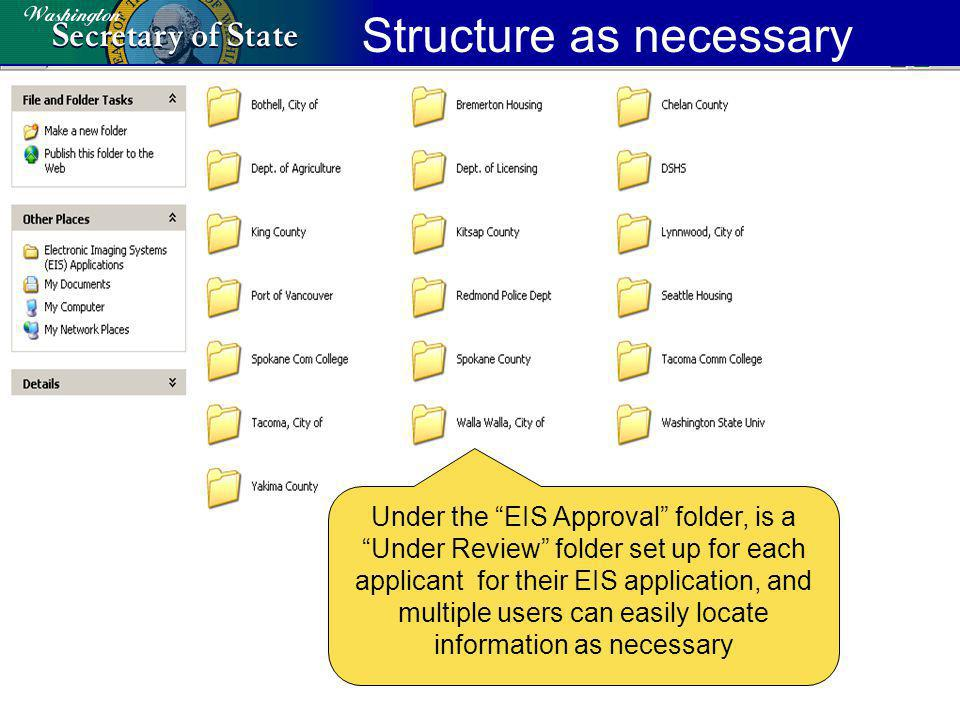 Structure as necessary Under the EIS Approval folder, is a Under Review folder set up for each applicant for their EIS application, and multiple users can easily locate information as necessary