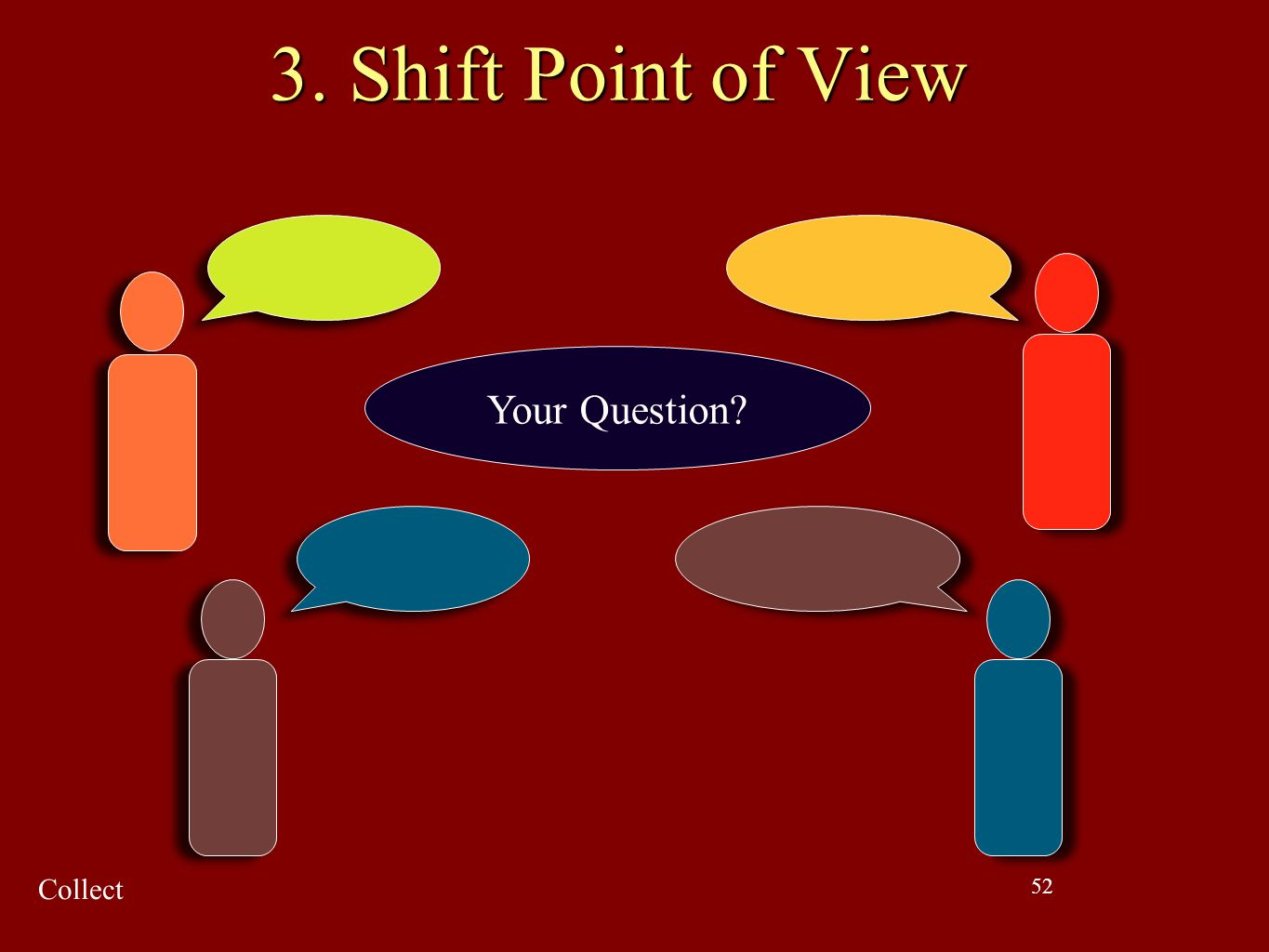 52 3. Shift Point of View Your Question? Collect