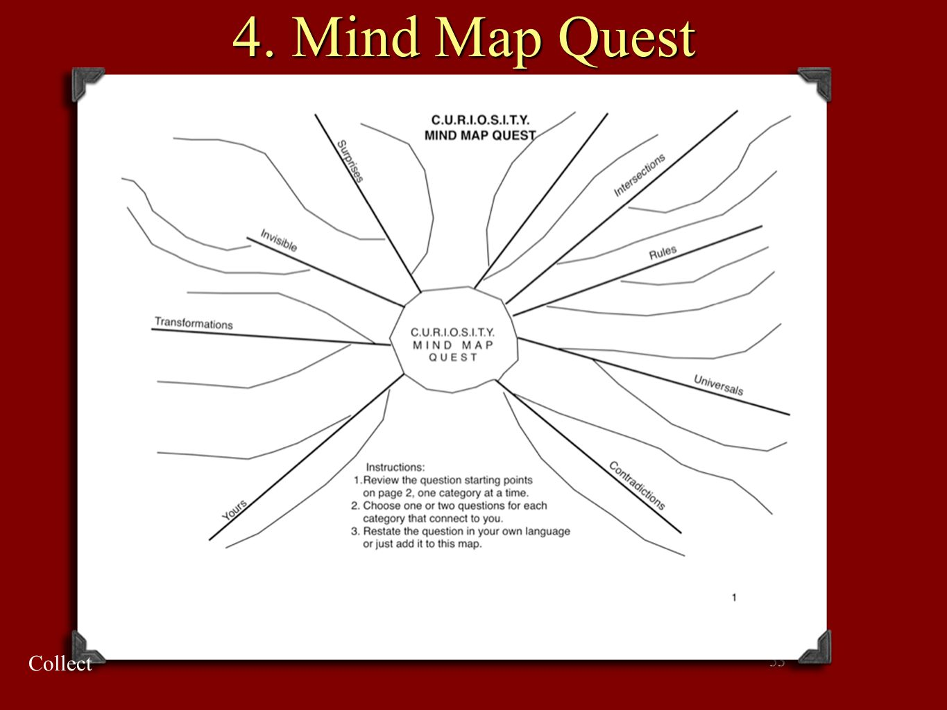 53 4. Mind Map Quest Collect