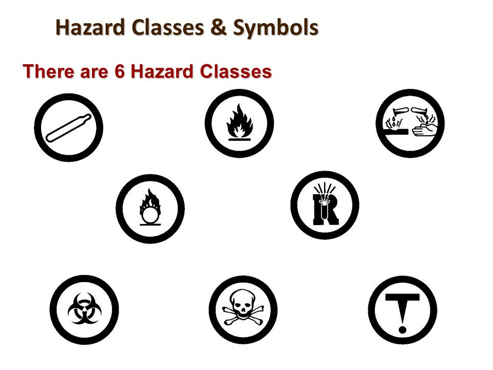 Hazard Classes & Symbols There are 6 Hazard Classes