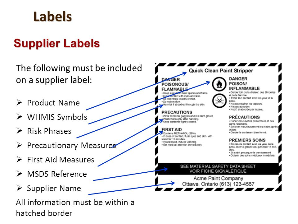 Labels Supplier Labels The following must be included on a supplier label: Product Name WHMIS Symbols Risk Phrases Precautionary Measures First Aid Me