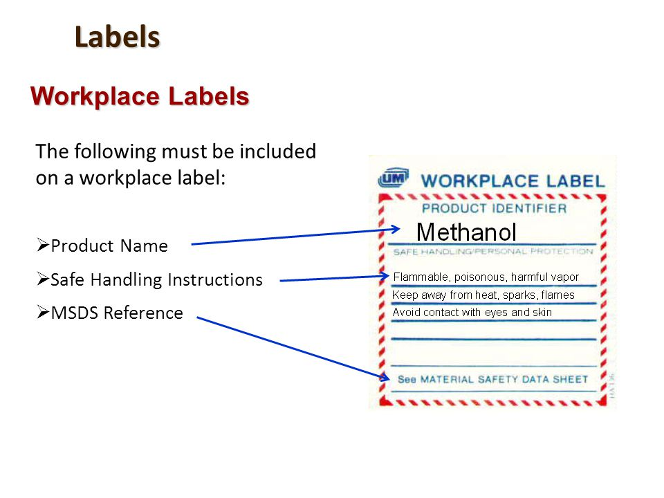 Labels Workplace Labels The following must be included on a workplace label: Product Name Safe Handling Instructions MSDS Reference