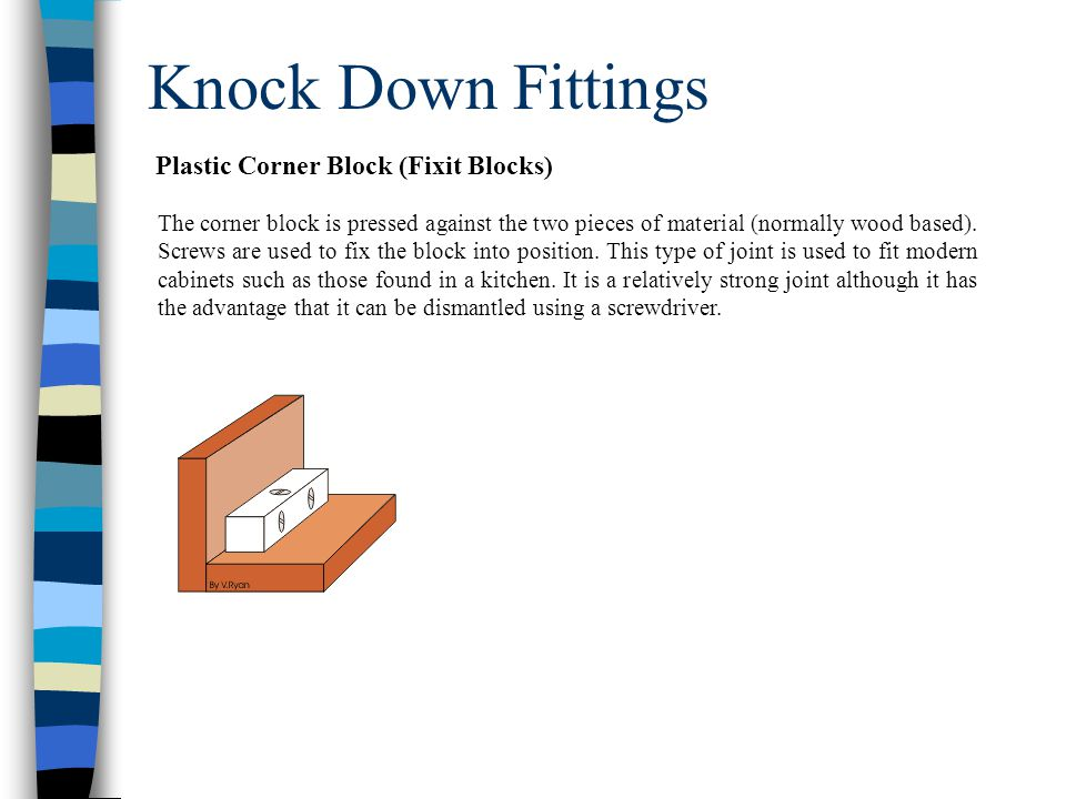 Knock Down Fittings Plastic Corner Block (Fixit Blocks) The corner block is pressed against the two pieces of material (normally wood based). Screws a