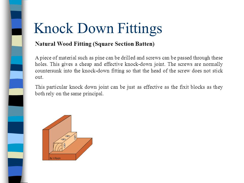 Knock Down Fittings Natural Wood Fitting (Square Section Batten) A piece of material such as pine can be drilled and screws can be passed through thes