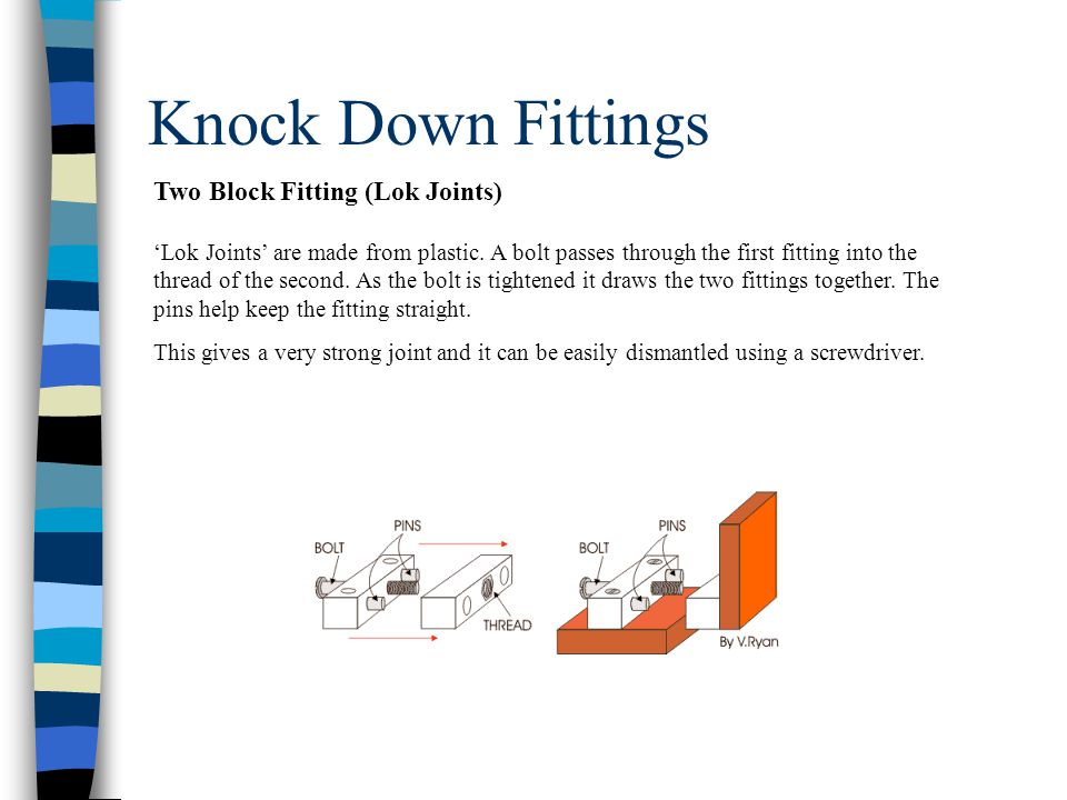 Knock Down Fittings Two Block Fitting (Lok Joints) Lok Joints are made from plastic.