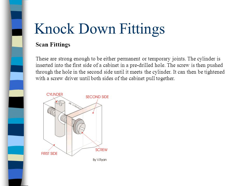 Knock Down Fittings Scan Fittings These are strong enough to be either permanent or temporary joints. The cylinder is inserted into the first side of