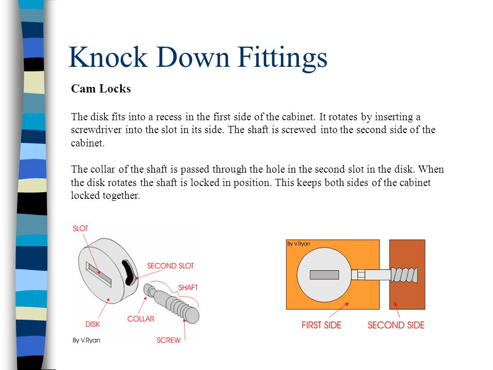 Knock Down Fittings Cam Locks The disk fits into a recess in the first side of the cabinet. It rotates by inserting a screwdriver into the slot in its