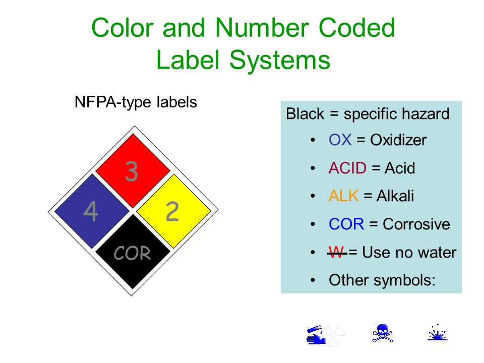 Color and Number Coded Label Systems NFPA-type labels 3 24 COR Black = specific hazard OX = Oxidizer ACID = Acid ALK = Alkali COR = Corrosive W = Use
