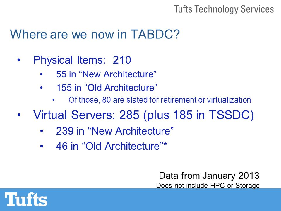 Where are we now in TABDC.