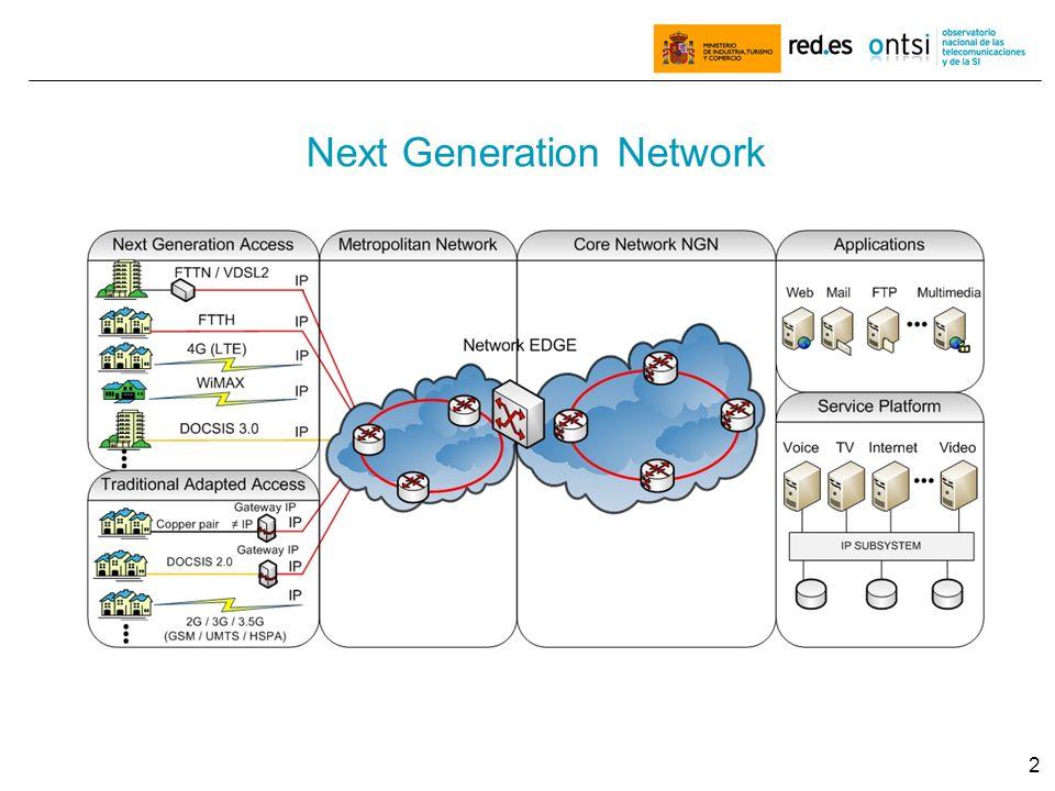 2 Next Generation Network
