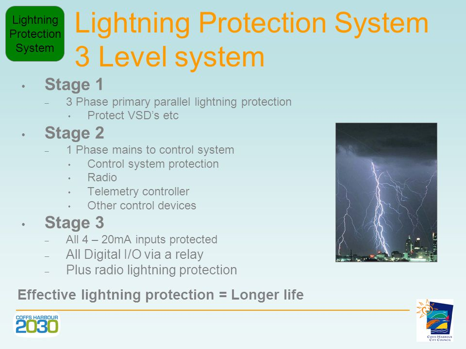 Lightning Protection System 3 Level system Stage 1 – 3 Phase primary parallel lightning protection Protect VSDs etc Stage 2 – 1 Phase mains to control system Control system protection Radio Telemetry controller Other control devices Stage 3 – All 4 – 20mA inputs protected – All Digital I/O via a relay – Plus radio lightning protection Effective lightning protection = Longer life Lightning Protection System