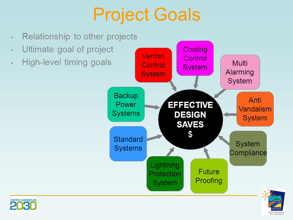 Project Goals Relationship to other projects Ultimate goal of project High-level timing goals EFFECTIVE DESIGN SAVES $ Multi Alarming System Anti Vandalism System Compliance Future Proofing Lightning Protection System Standard Systems Backup Power Systems Vermin Control System Cooling Control System