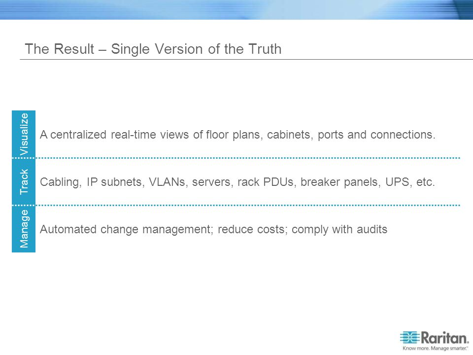The Result – Single Version of the Truth A centralized real-time views of floor plans, cabinets, ports and connections. Automated change management; r