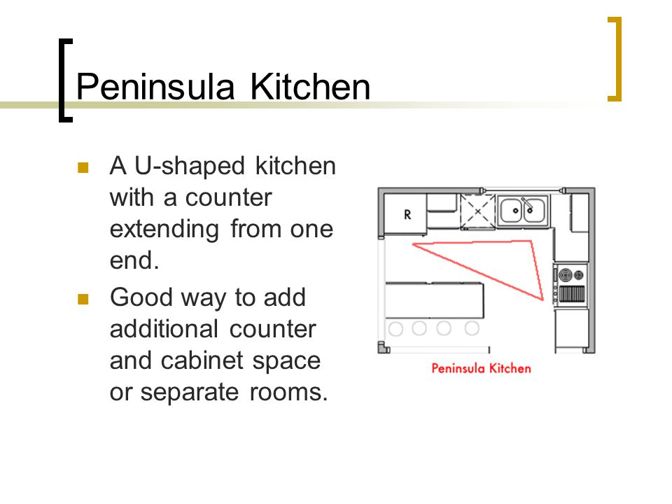 Peninsula Kitchen A U-shaped kitchen with a counter extending from one end. Good way to add additional counter and cabinet space or separate rooms.