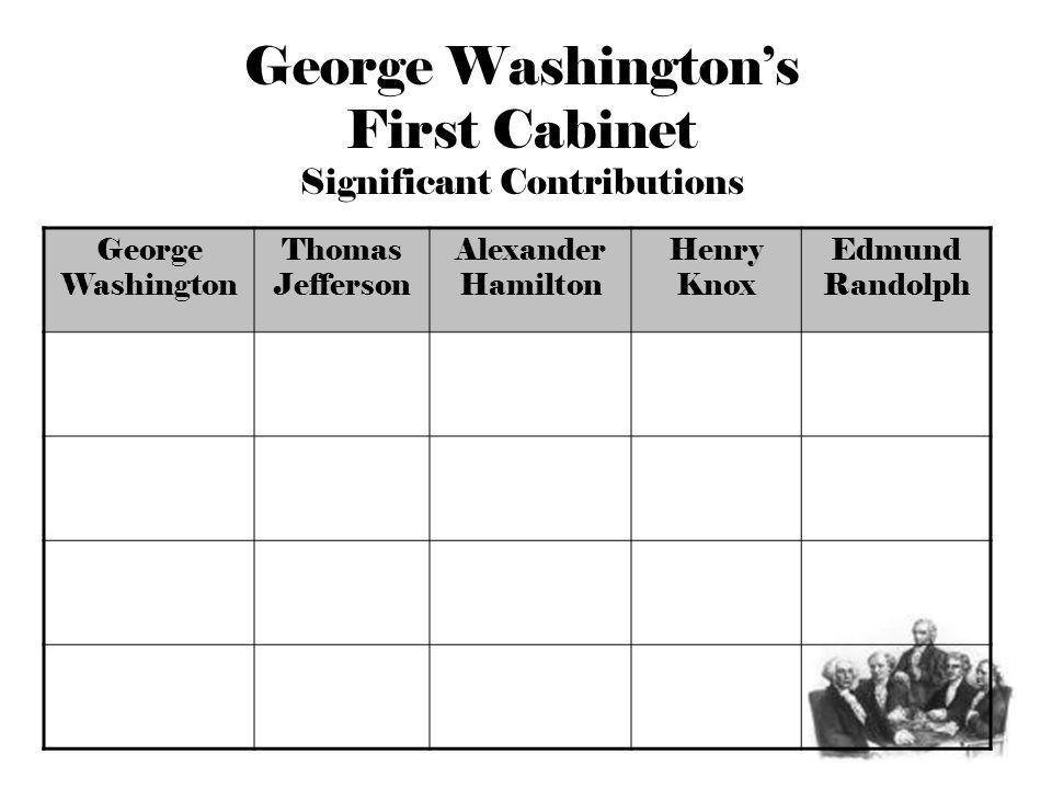 George Washingtons First Cabinet Significant Contributions George Washington Thomas Jefferson Alexander Hamilton Henry Knox Edmund Randolph