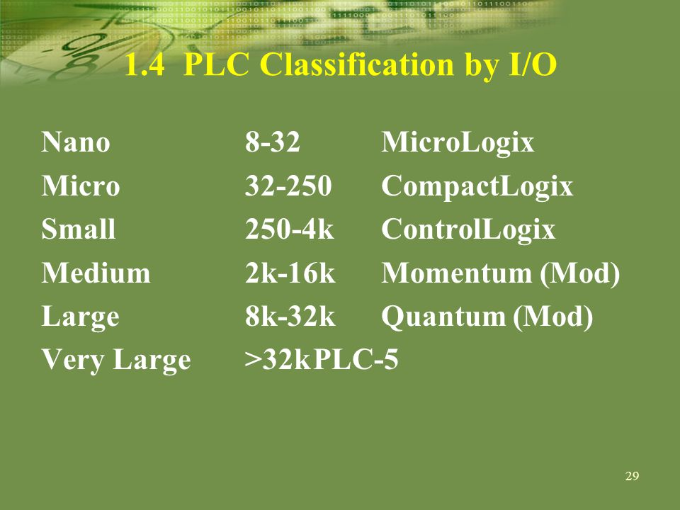 29 1.4 PLC Classification by I/O Nano8-32MicroLogix Micro32-250CompactLogix Small250-4kControlLogix Medium2k-16kMomentum (Mod) Large8k-32kQuantum (Mod) Very Large>32kPLC-5