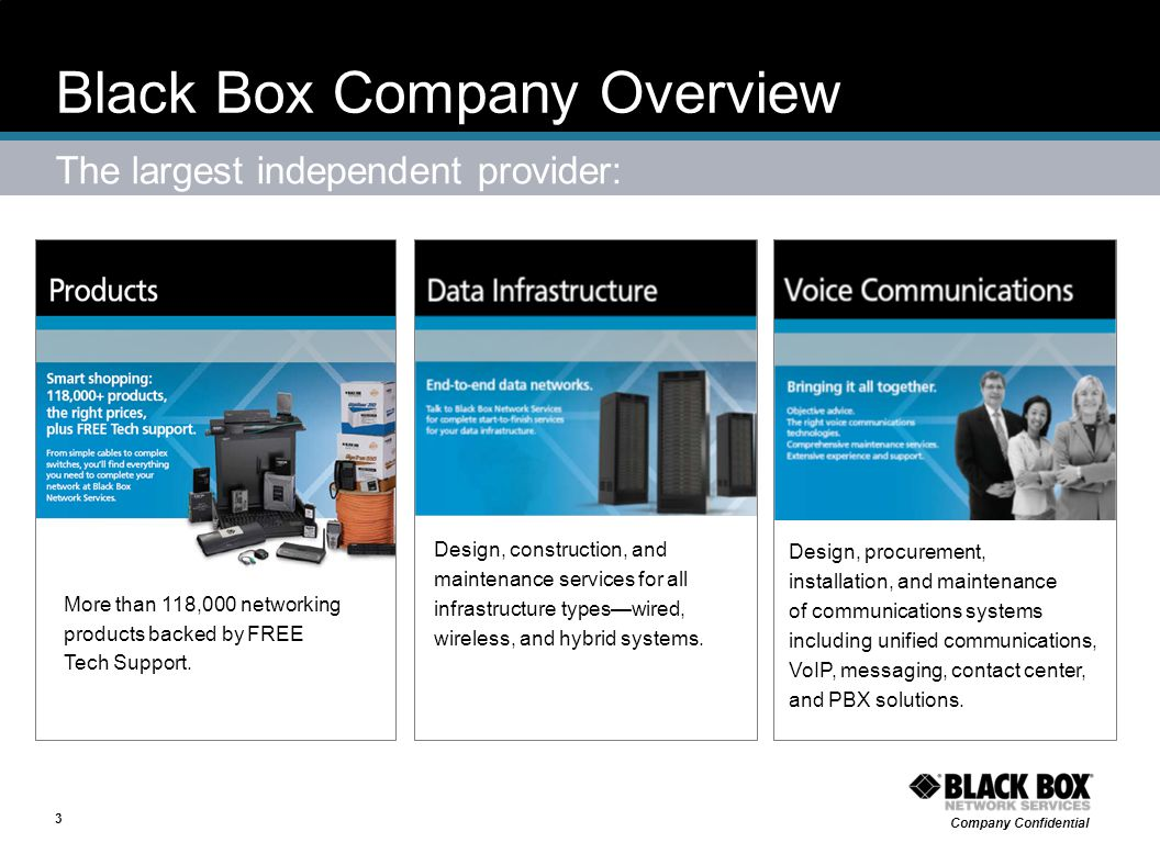 Company Confidential 4 Black Box Company Overview Service offering: Voice Communications Data Infrastructure Networking Products Superior Technical Support Comprehensive Solutions and Services
