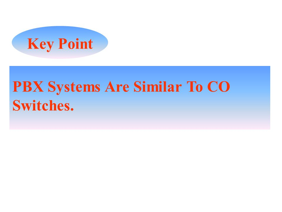 At the End of Lesson 1, You Should Be Able To: Describe the Main Components Of A PBX Explain How A Call Is Made Through A PBX Define Direct Inward Dialing (DID) Name and Briefly Describe Key PBX Functions Name and Briefly Describe Common Auxiliary PBX Equipment Like CO Switches, PBX Systems Are Powerful Computerized Systems That Offer A Wide Range Of Sophisticated Features.