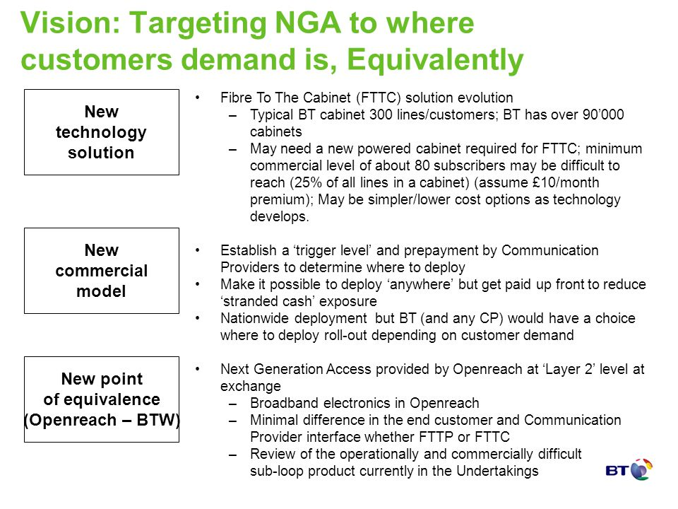 Vision: Targeting NGA to where customers demand is, Equivalently Fibre To The Cabinet (FTTC) solution evolution –Typical BT cabinet 300 lines/customer