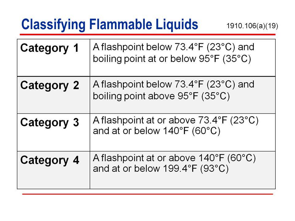 Classifying Flammable Liquids 1910.106(a)(19)