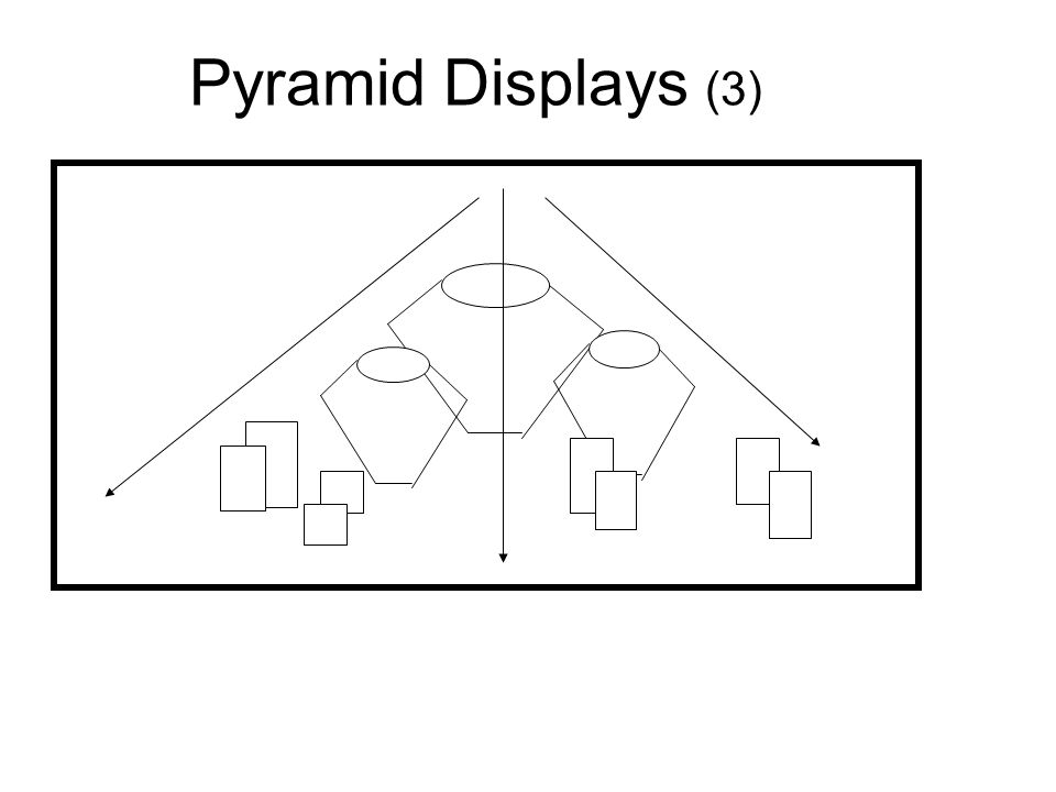 Pyramid Displays (3)