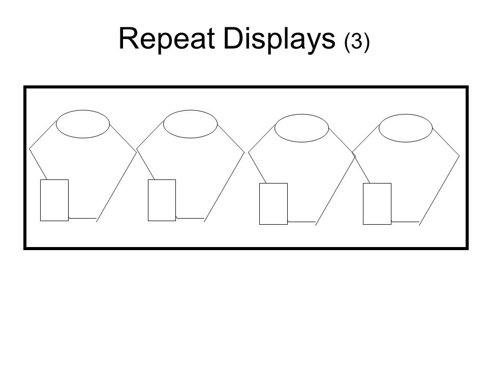 Repeat Displays (3)