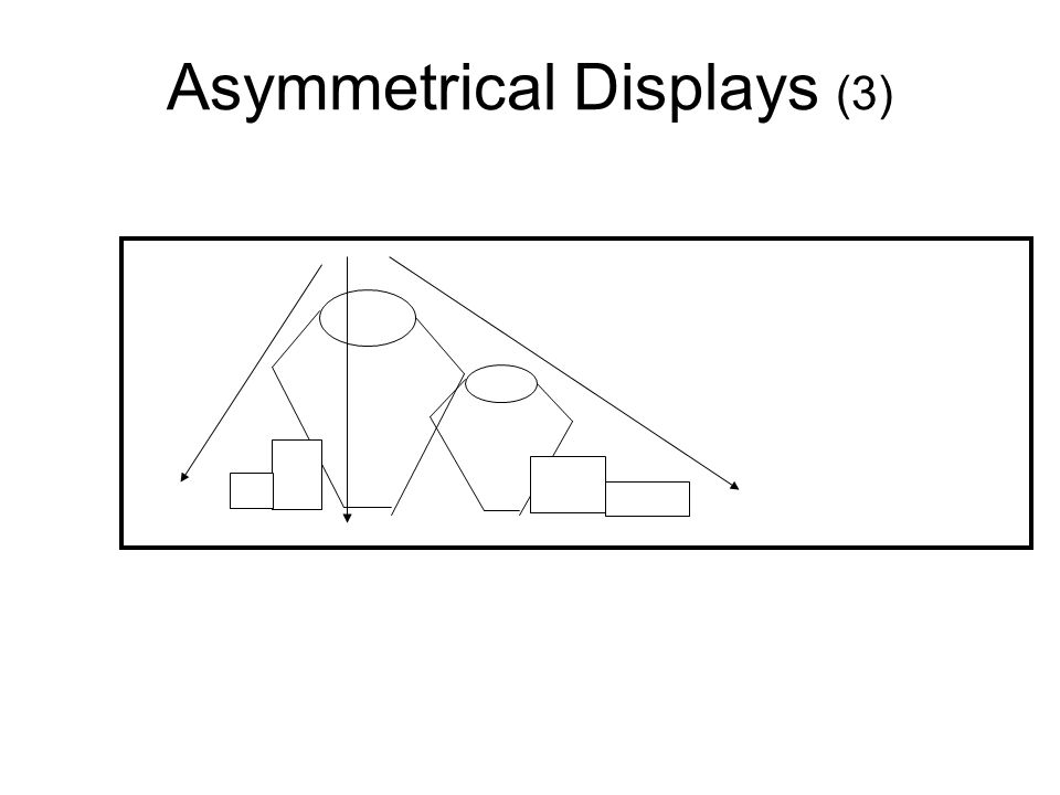 Asymmetrical Displays (3)