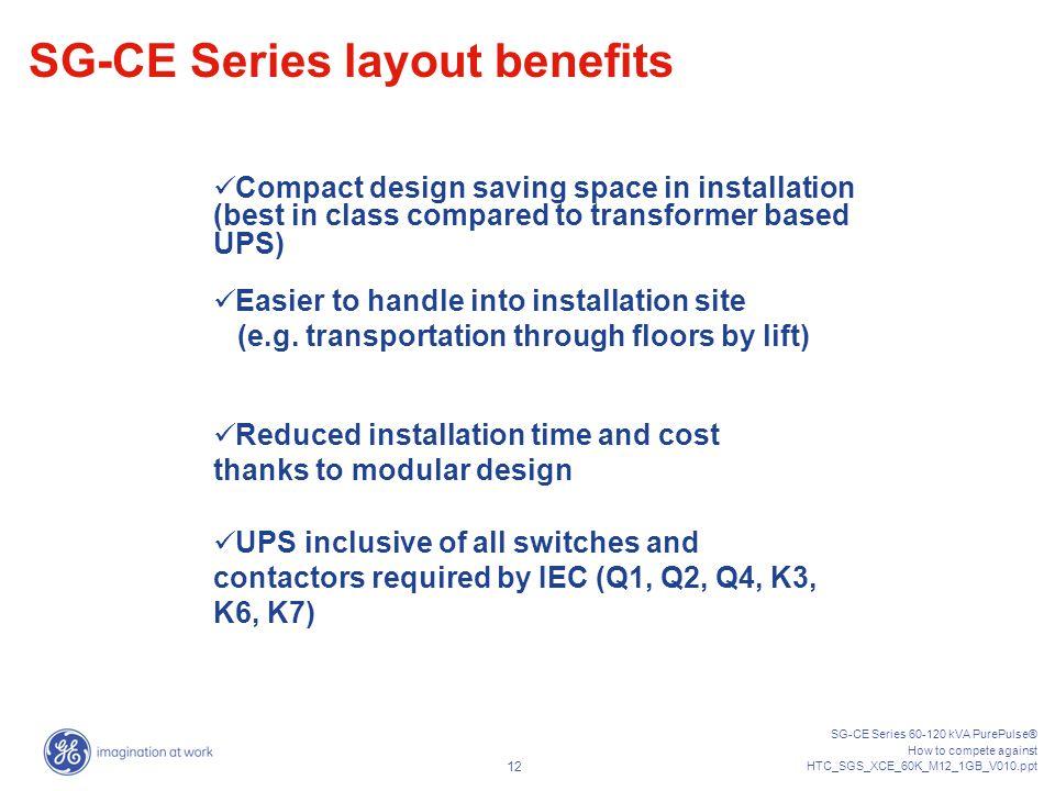 SG-CE Series 60-120 kVA PurePulse® How to compete against HTC_SGS_XCE_60K_M12_1GB_V010.ppt 11 COMPETITOR W/ TRANSFORMER 60kVA80kVA100kVA120kVA 0.55m2