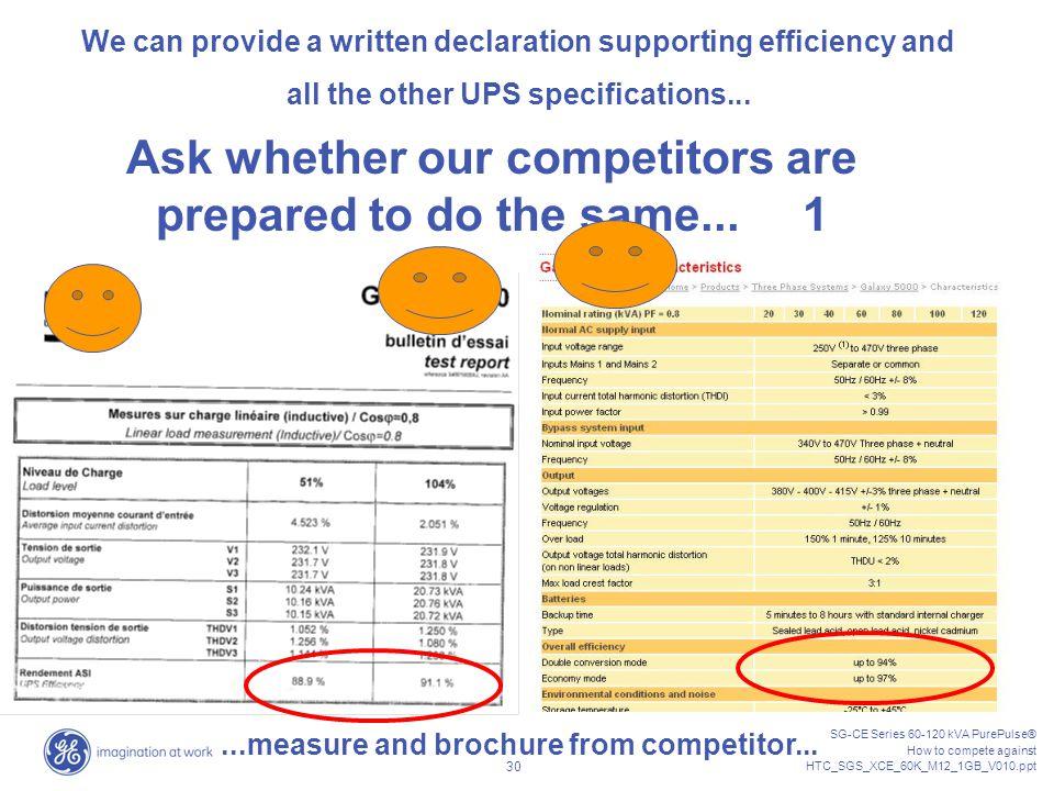 SG-CE Series 60-120 kVA PurePulse® How to compete against HTC_SGS_XCE_60K_M12_1GB_V010.ppt 29 COMPETITOR GE PurePulse® vs TRAFOLESS 60kVA80kVA100kVA12