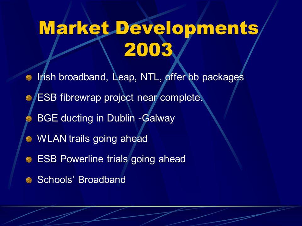 Market Developments 2003 Irish broadband, Leap, NTL, offer bb packages ESB fibrewrap project near complete.