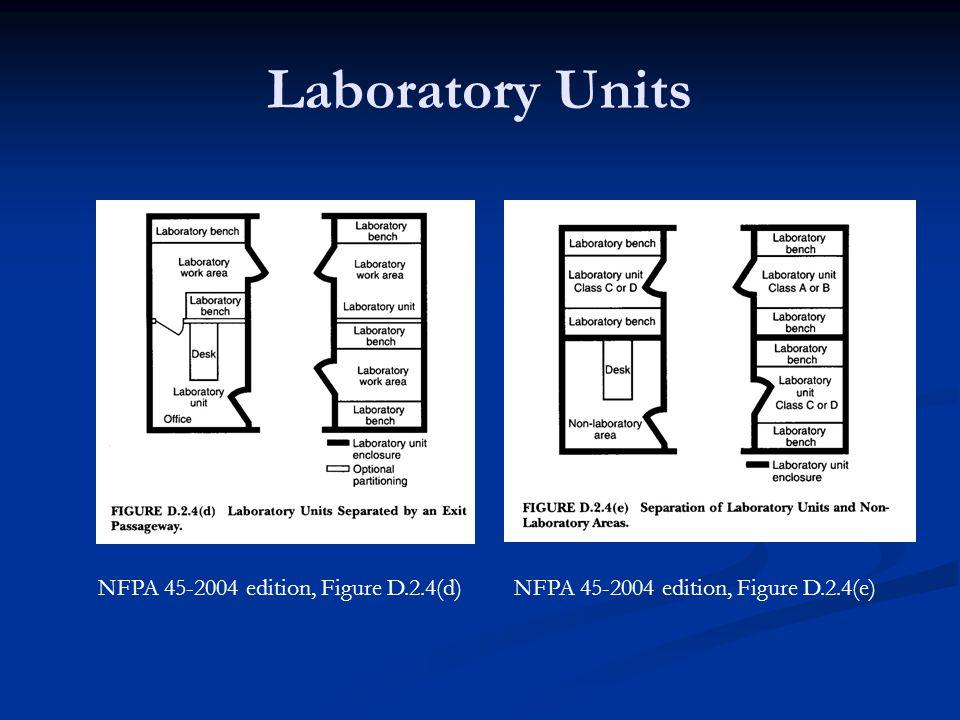 Laboratory Units NFPA 45-2004 edition, Figure D.2.4(d)NFPA 45-2004 edition, Figure D.2.4(e)