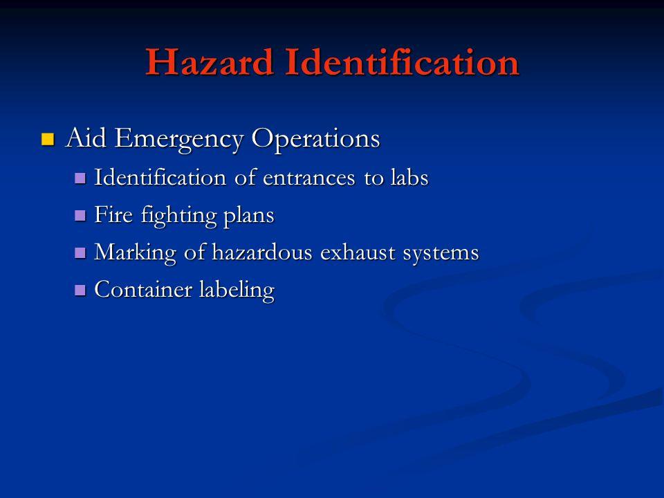 Hazard Identification Aid Emergency Operations Aid Emergency Operations Identification of entrances to labs Identification of entrances to labs Fire f