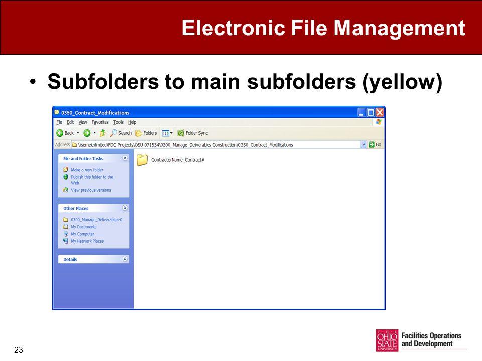 Electronic File Management Subfolders to main subfolders (yellow) 23