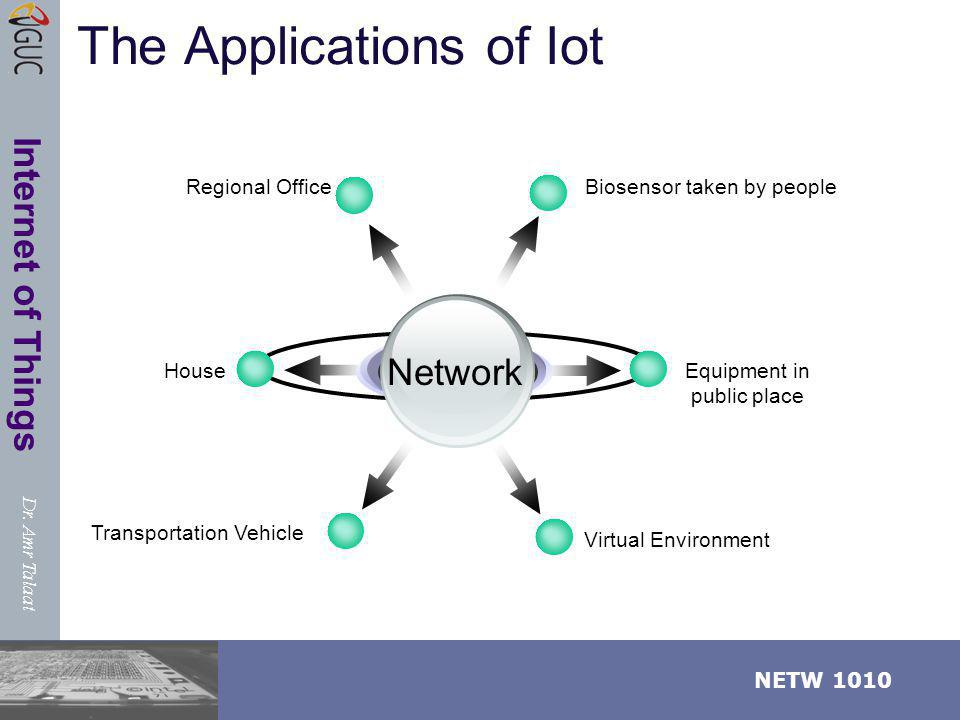 Dr. Amr Talaat NETW 1010 Internet of Things The Applications of Iot Network Biosensor taken by people Equipment in public place House Regional Office