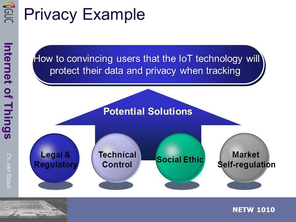 Dr. Amr Talaat NETW 1010 Internet of Things Privacy Example How to convincing users that the IoT technology will protect their data and privacy when t