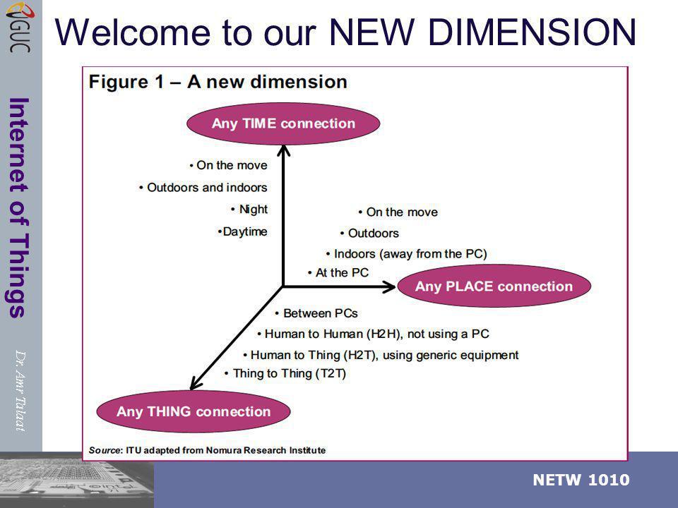 Dr. Amr Talaat NETW 1010 Internet of Things Internet of Things vs. Cloud Properties