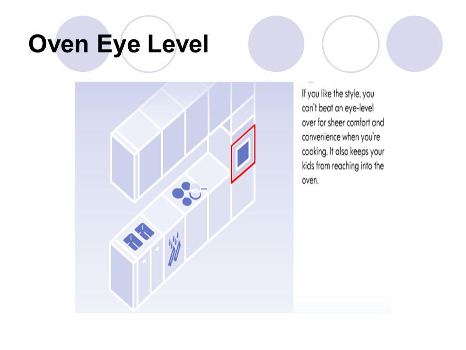 Oven Eye Level