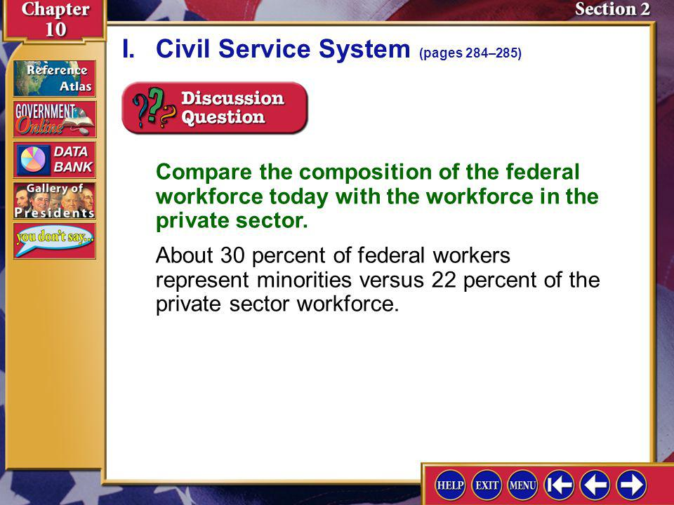 Section 2-2 A.Only 11 percent of all federal government employees work in Washington, D.C. I.Civil Service System (pages 284–285) B.Many federal emplo