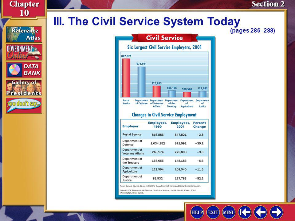 Section 2-6 A.Applicants for federal jobs are evaluated on the basis of their experience and training. III.The Civil Service System Today (pages 286–2