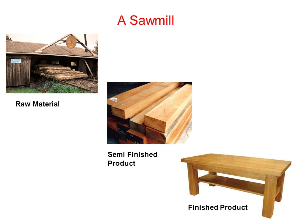 A Sawmill Raw Material Finished Product Semi Finished Product