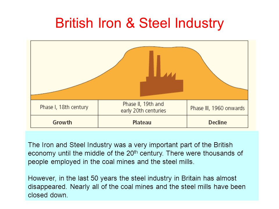 British Iron & Steel Industry The Iron and Steel Industry was a very important part of the British economy until the middle of the 20 th century. Ther