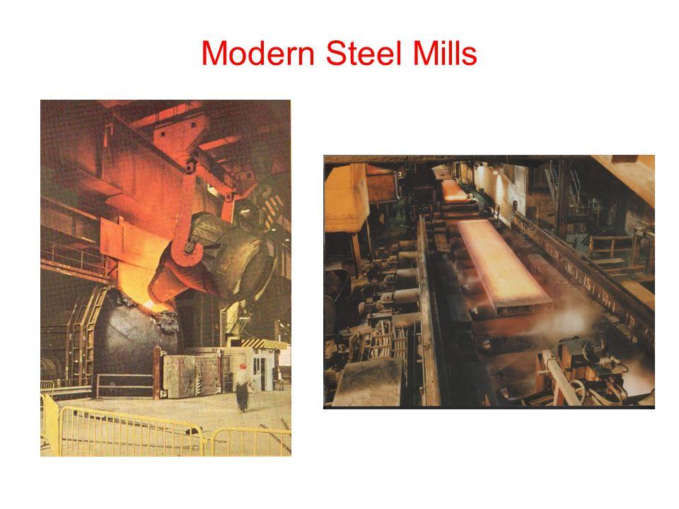 Modern Steel Mills