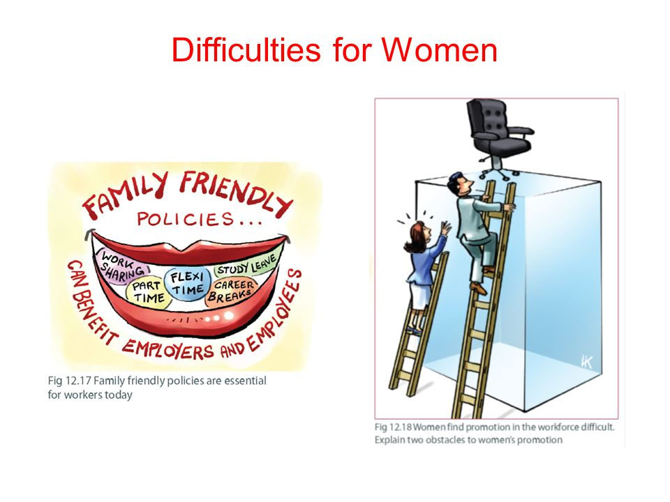 Difficulties for Women