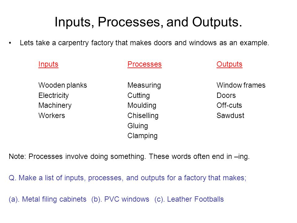 Inputs, Processes, and Outputs. Lets take a carpentry factory that makes doors and windows as an example. InputsProcessesOutputs Wooden planksMeasurin
