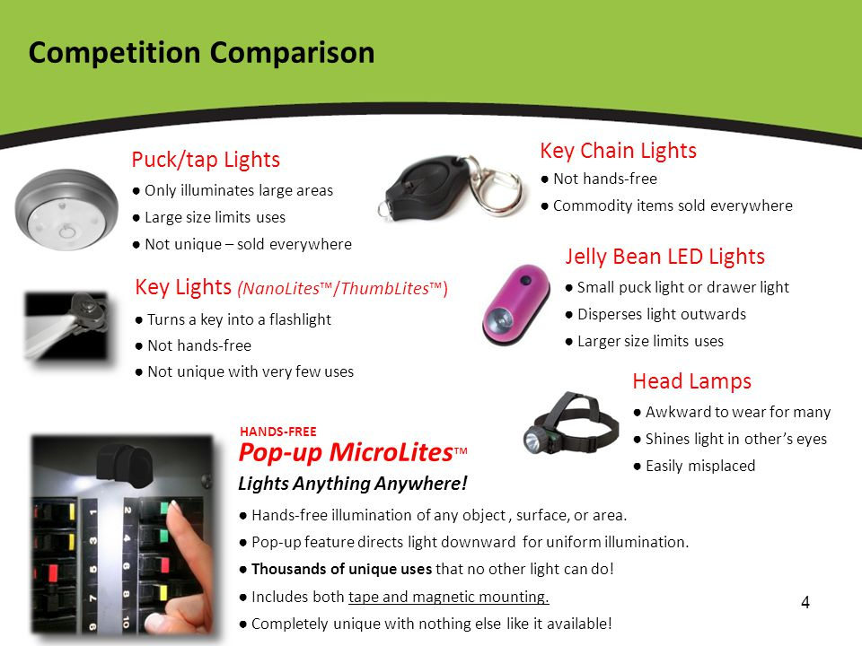 4 Competition Comparison Only illuminates large areas Large size limits uses Not unique – sold everywhere Puck/tap Lights Turns a key into a flashlight Not hands-free Not unique with very few uses Not hands-free Commodity items sold everywhere Key Chain Lights Hands-free illumination of any object, surface, or area.